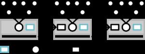 Gráfico de Markle root hash bloque anterior